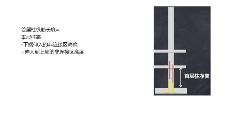 16G101图集首层柱钢筋构造及案例PPT-03 首层柱纵筋长度