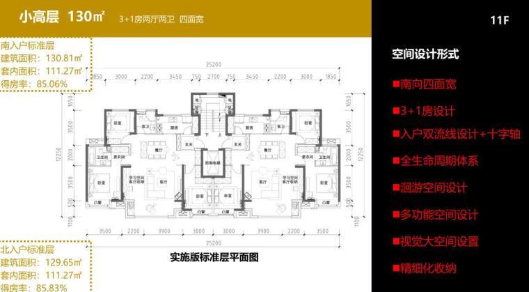 [山东]知名企业欧陆风叠拼+高层建筑方案-实施版标准层平面图