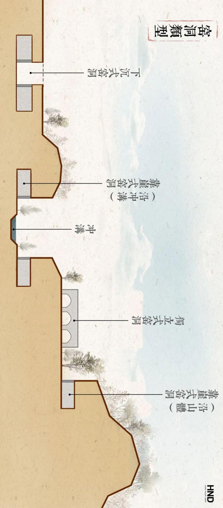 什么是中国传统建筑?_13