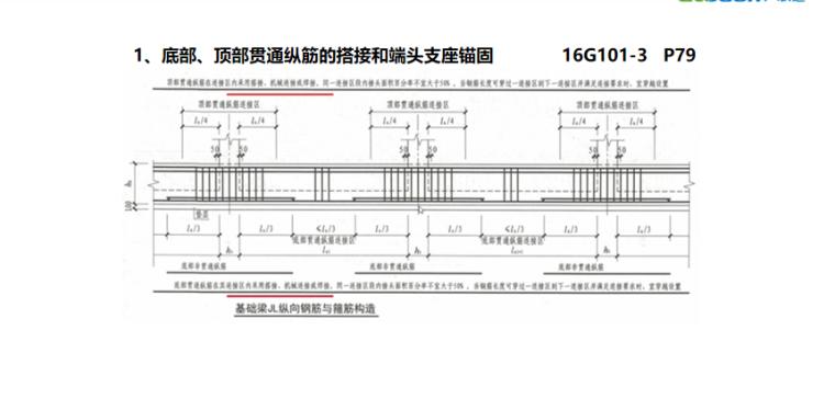 16G101图集基础主梁的钢筋构造PPT-02 底部、顶部贯通纵筋的搭接和端头支座锚固