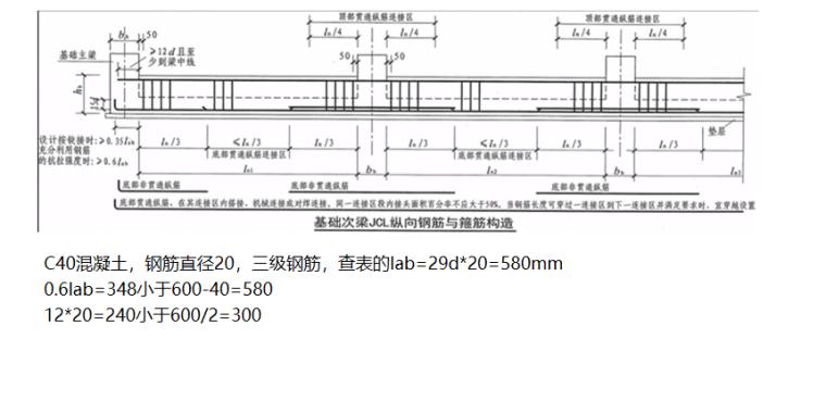 16G101图集基础次梁钢筋计算案例PPT-02 基础次梁钢筋计算案例