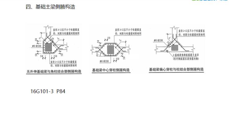 16G101图集基础主梁的钢筋构造PPT-06 基础主梁侧腋构造