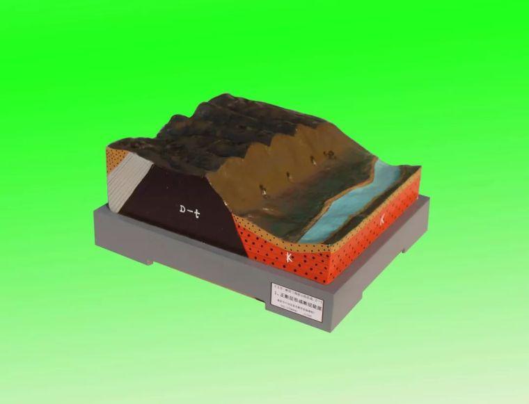 47个三维地质模型,直观有深度!_25