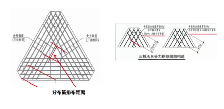 16G101图集独立承台的配筋构造及案例PPT-03 分布筋排布距离