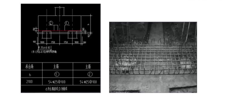 16G101图集独立承台的配筋构造及案例PPT-02 独立承台的配筋构造及案例