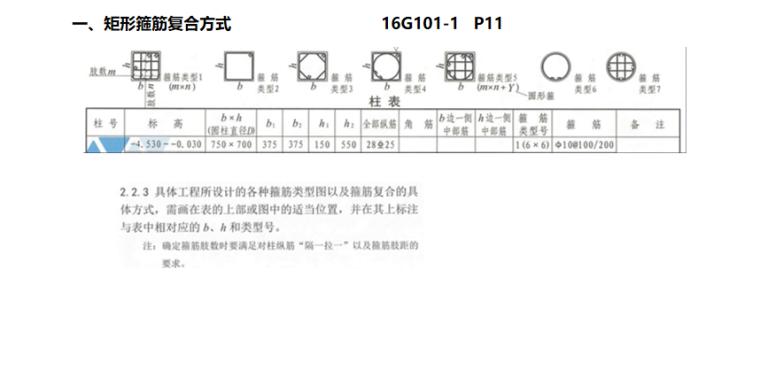 16G101图集柱箍筋构造及计算案例PPT-02 矩形箍筋复合方式