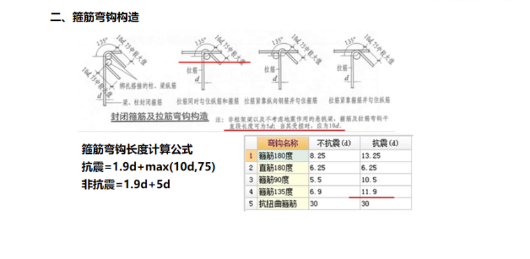 16G101图集柱箍筋构造及计算案例PPT-03 箍筋弯钩构造