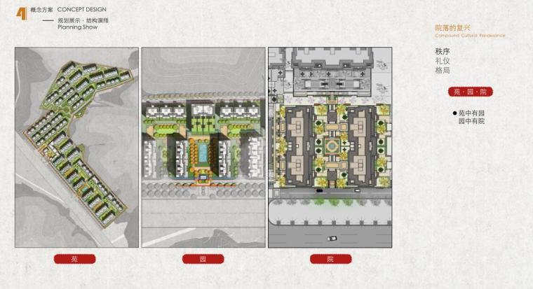 [河北]新中式山地洋房+叠拼+商业建筑方案-规划展示·结构演绎