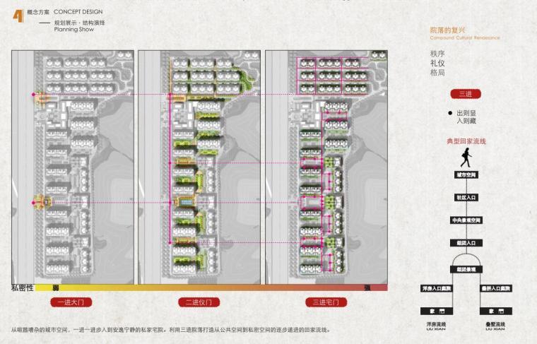 [河北]新中式山地洋房+叠拼+商业建筑方案-结构演绎2