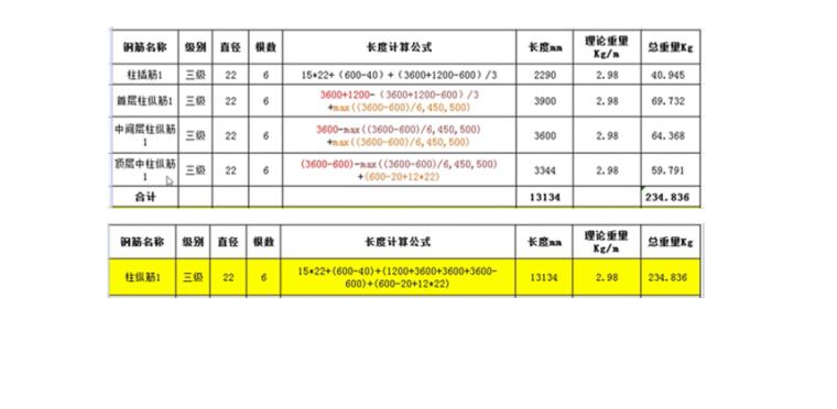 16G101图集柱纵筋的完整计算PPT-03 柱纵筋的完整计算