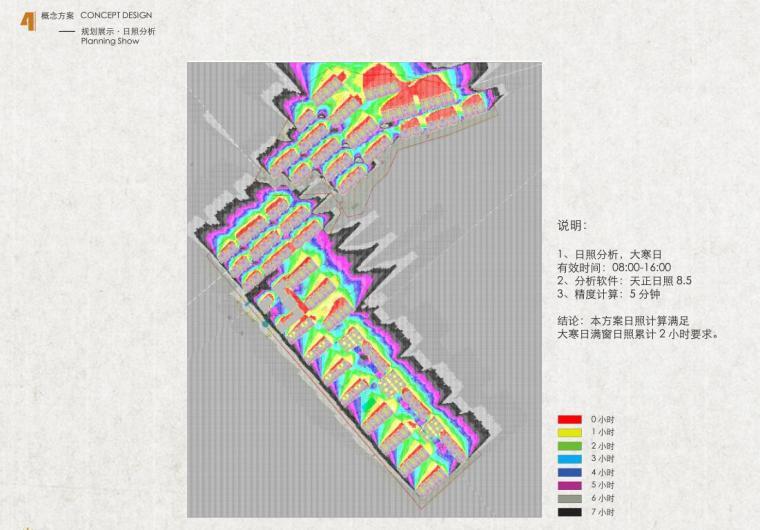 [河北]新中式山地洋房+叠拼+商业建筑方案-日照分析
