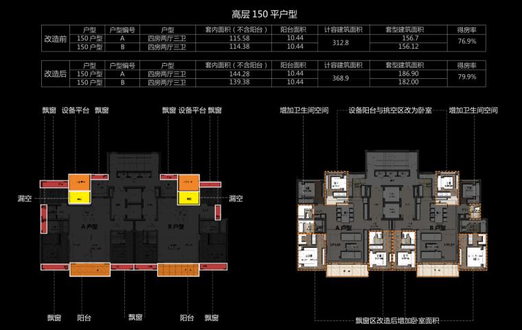 [江苏]新古典风格临湖住宅+别墅建筑方案-高层 150 平户型