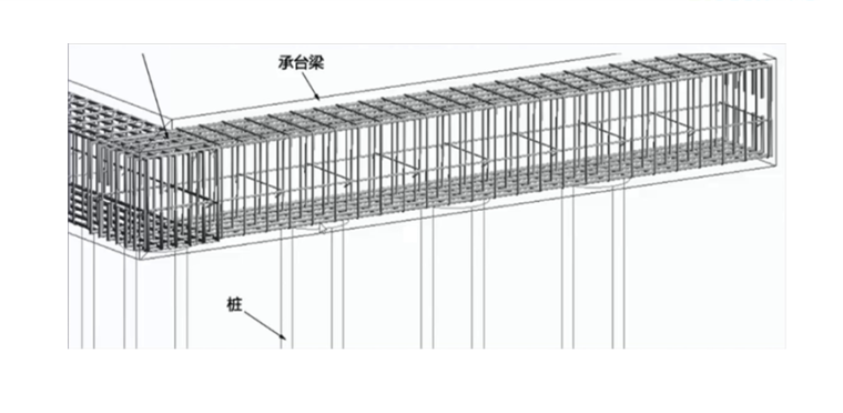 16G101图集承台梁的平法识图PPT-03 承台梁的平法识图