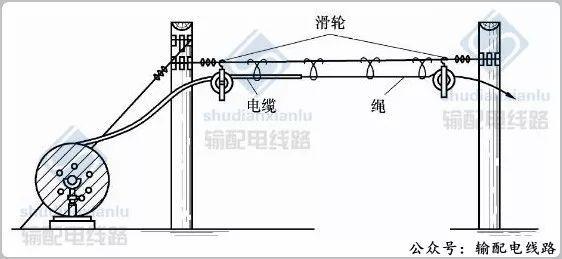 电力电缆线路施工及验收基本要求_17