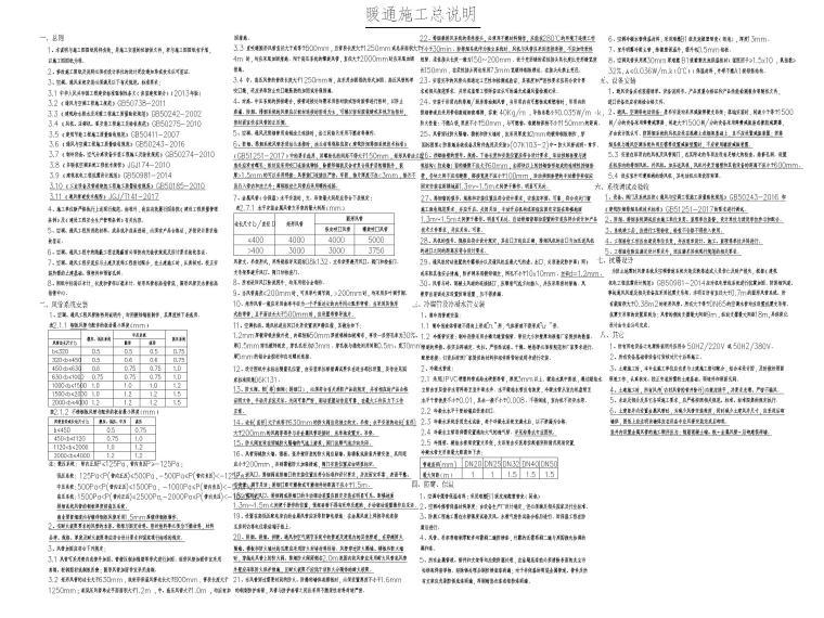 [贵州]饲料生产加工厂房暖通施工图2019-暖通施工总说明