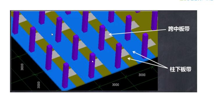 16G101图集筏形基础的分类PPT-03 基础平板