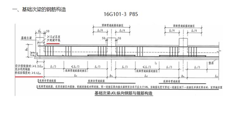 16G101图集基础次梁的钢筋构造PPT-02 基础次梁的钢筋构造
