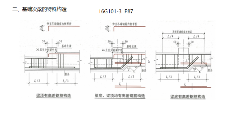 16G101图集基础次梁的钢筋构造PPT-03 基础次梁的特殊构造