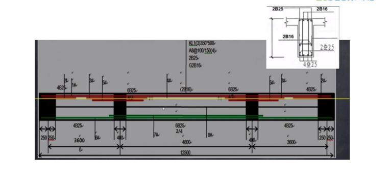 16G101图集框架梁的箍筋案例PPT-03 框架梁的箍筋案例