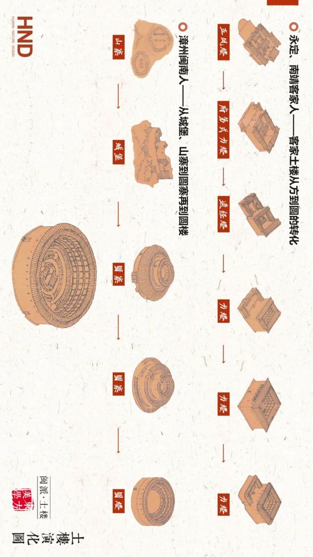 什么是中国传统建筑?_8