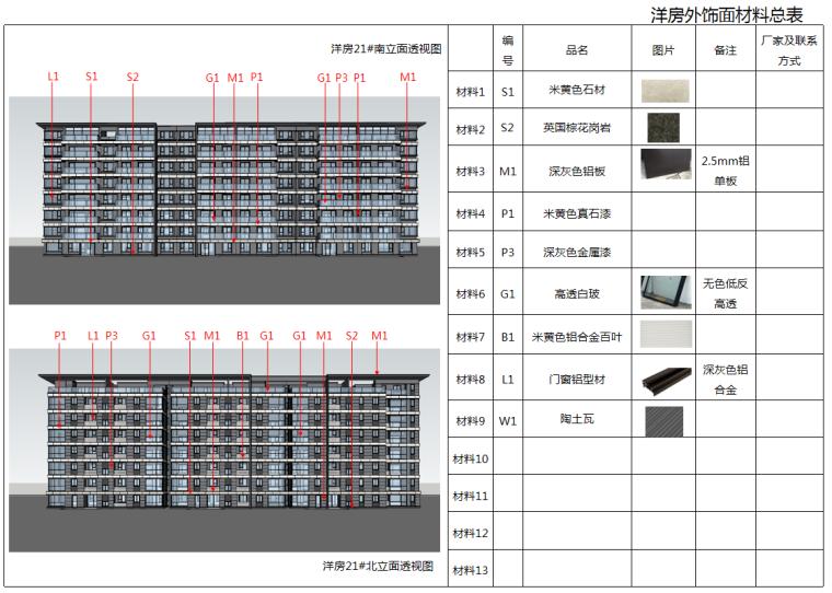 [浙江]知名企业住宅+别墅建筑立面设计-知名企业住宅+别墅建筑立面设计 (9)