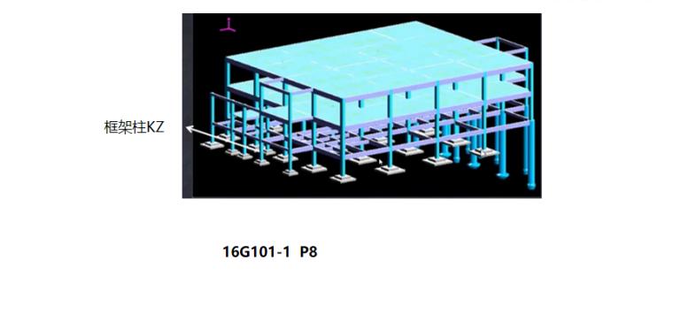 16G101图集柱的分类PPT-02 框架柱
