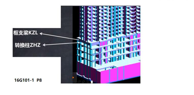16G101图集柱的分类PPT-03 框支梁、转换柱