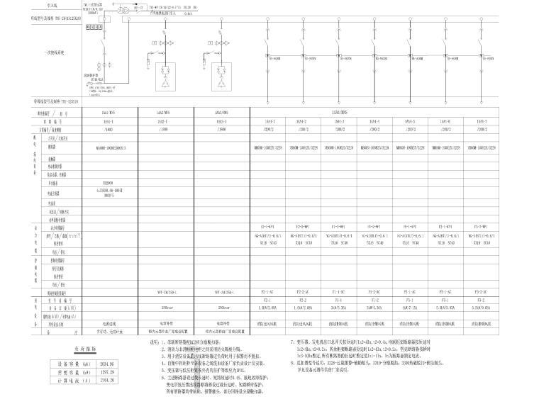 [贵州]三层茶叶工艺厂房电气施工图2018-5动力系统图