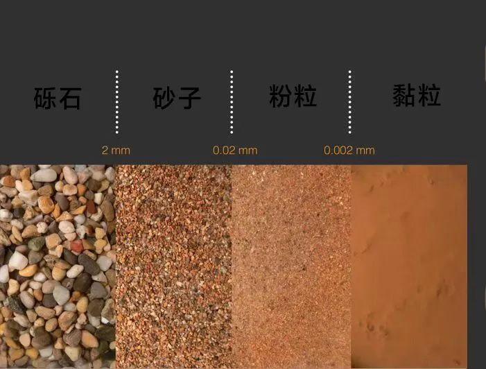 什么是夯土板?_6