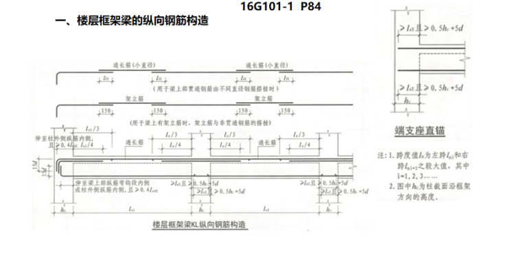 16G101图集梁的钢筋构造PPT-03 楼层框架梁的纵向钢筋构造