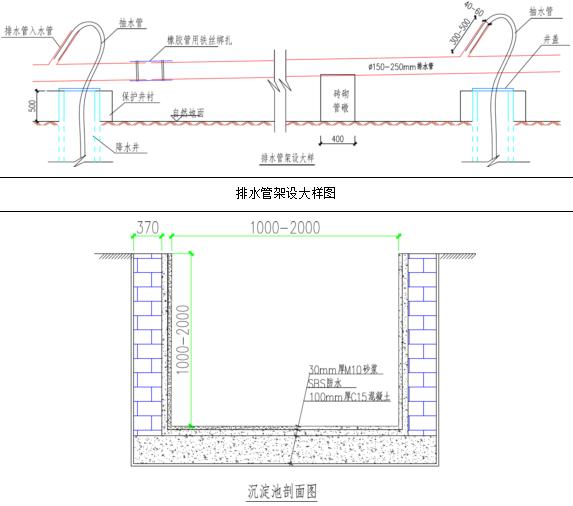 福州航站楼基坑支护及降排水施工方案(精品)-沉淀池大样图