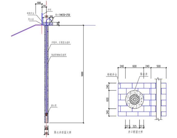 福州航站楼基坑支护及降排水施工方案(精品)-降水井剖面及平面图