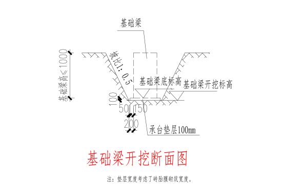 福州航站楼基坑支护及降排水施工方案(精品)-基础梁断面图