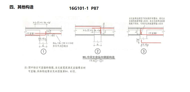 16G101图集梁的钢筋构造PPT-06 其他构造