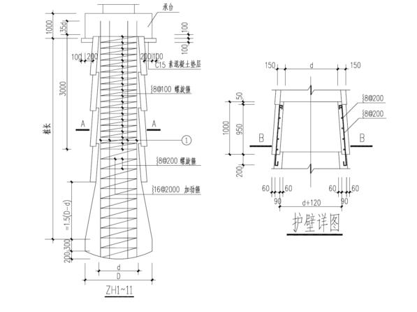 [厦门]人工挖孔桩安全专项施工方案(46页)