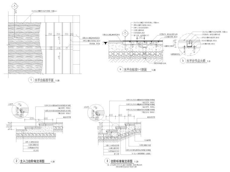 [江苏]无锡锡北金茂示范区景观工程施工图-道牙工程通用做法