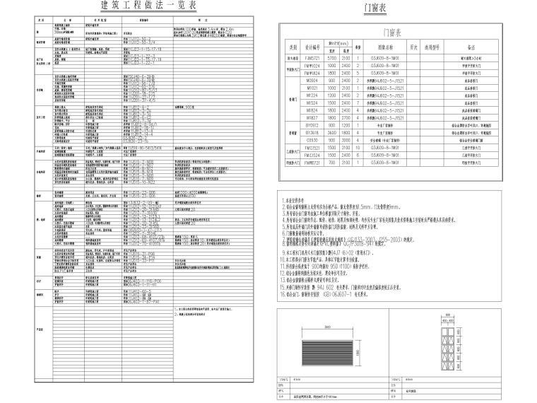 2层框架结构中学体艺楼建筑施工图-建筑装修材料表