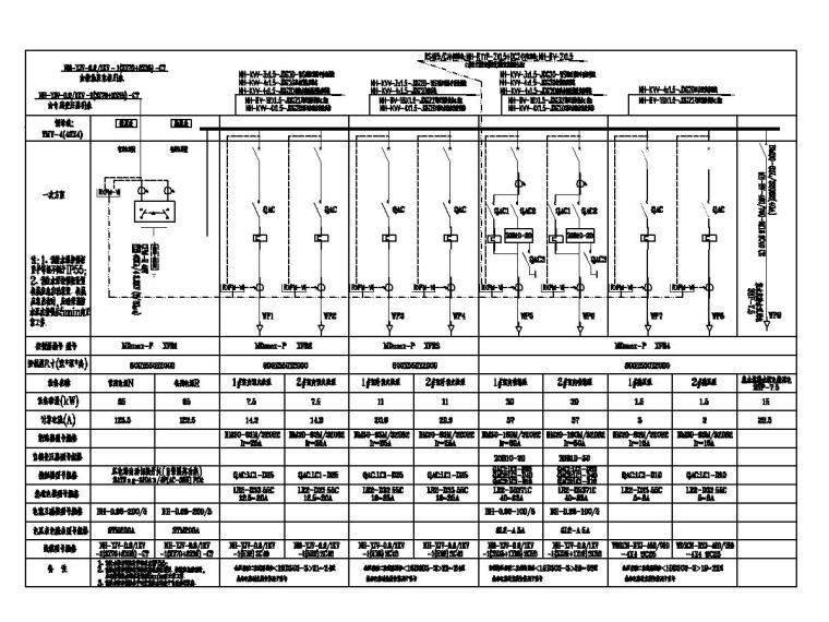 [贵州]农村安置房电气施工图(含招标文件)-7消防泵控制箱(一用一备)一次线路图