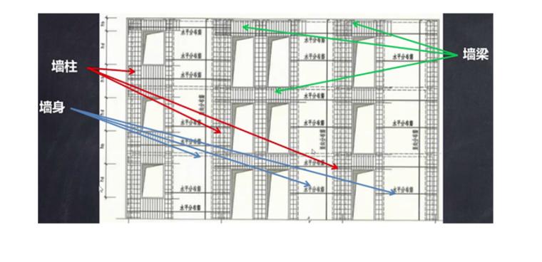 16G101图集剪力墙的组成PPT-03 剪力墙的组成