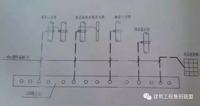 差点出人命,卫生间工程不可忽视的电气装置_7