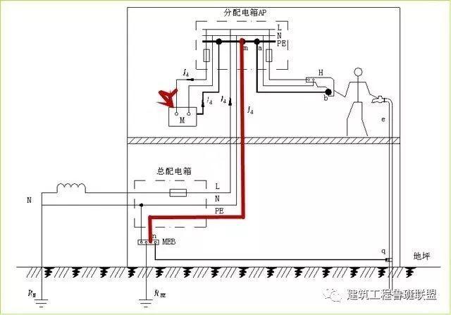 差点出人命,卫生间工程不可忽视的电气装置_20