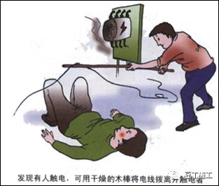 超详细的临时用电安全管理系统性讲解_36