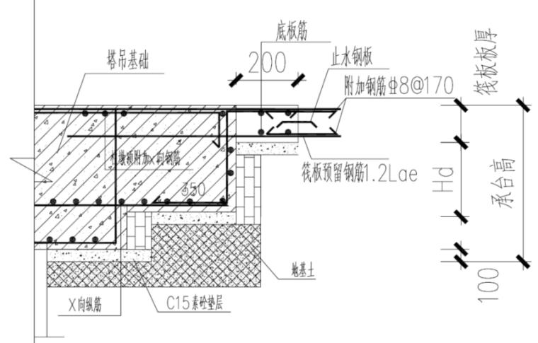 180m建筑TC7035塔吊基础施工方案