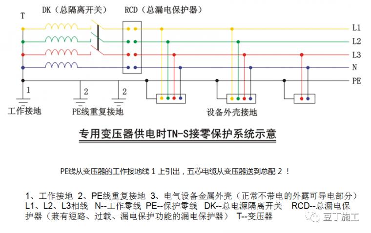 超详细的临时用电安全管理系统性讲解_4