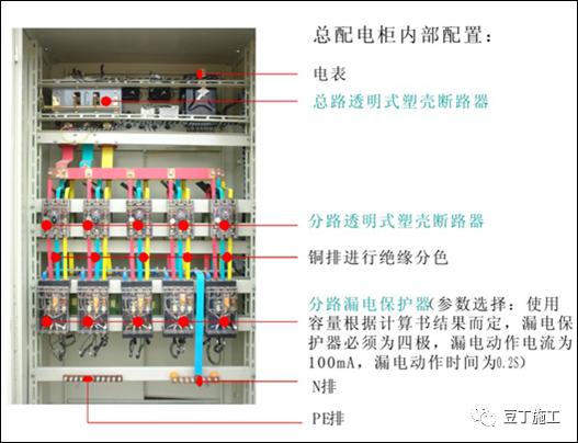 超详细的临时用电安全管理系统性讲解_13