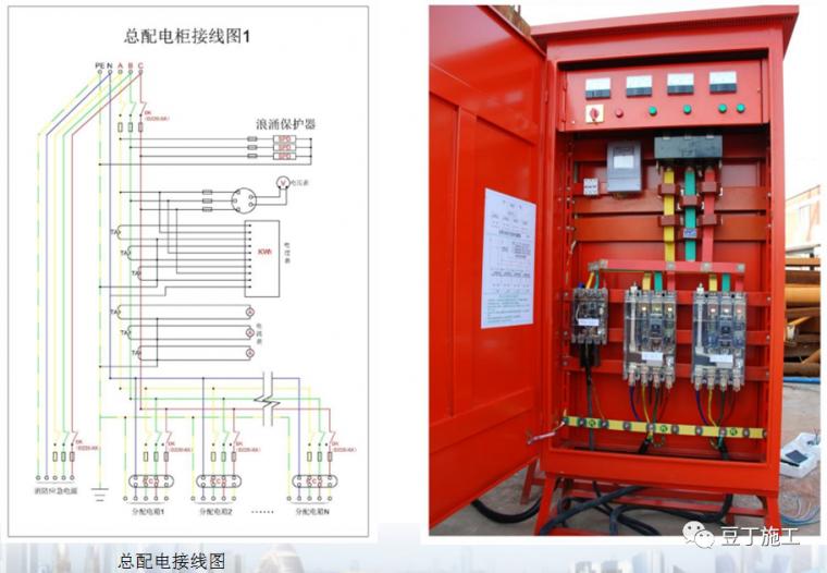 超详细的临时用电安全管理系统性讲解_18