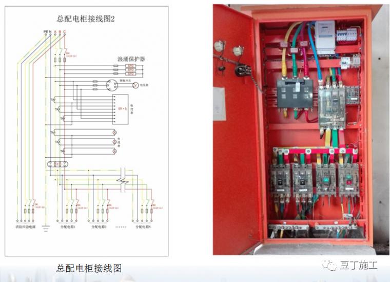 超详细的临时用电安全管理系统性讲解_19