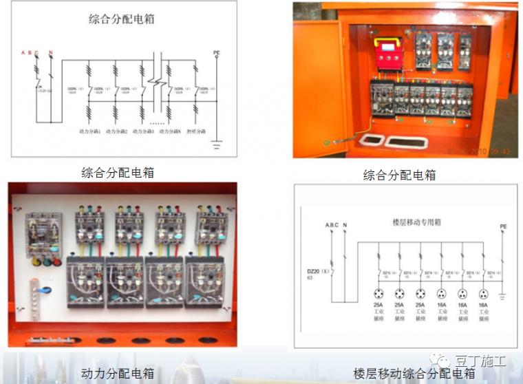 超详细的临时用电安全管理系统性讲解_20