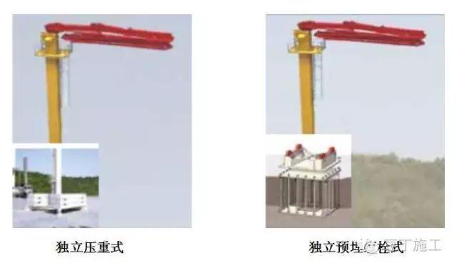 如何将混凝土泵送至611米的高空?干货!_9