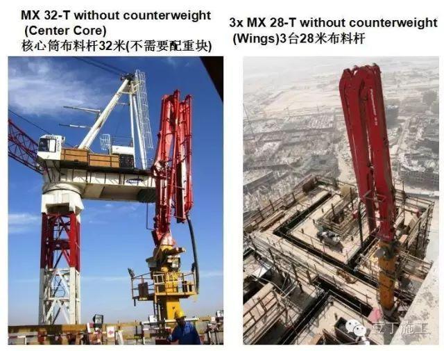 如何将混凝土泵送至611米的高空?干货!_13